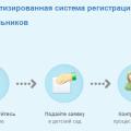 Очередь в садик через интернет, Одесса