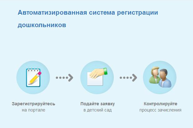 Дет-сад: интернет-очередь Одесса